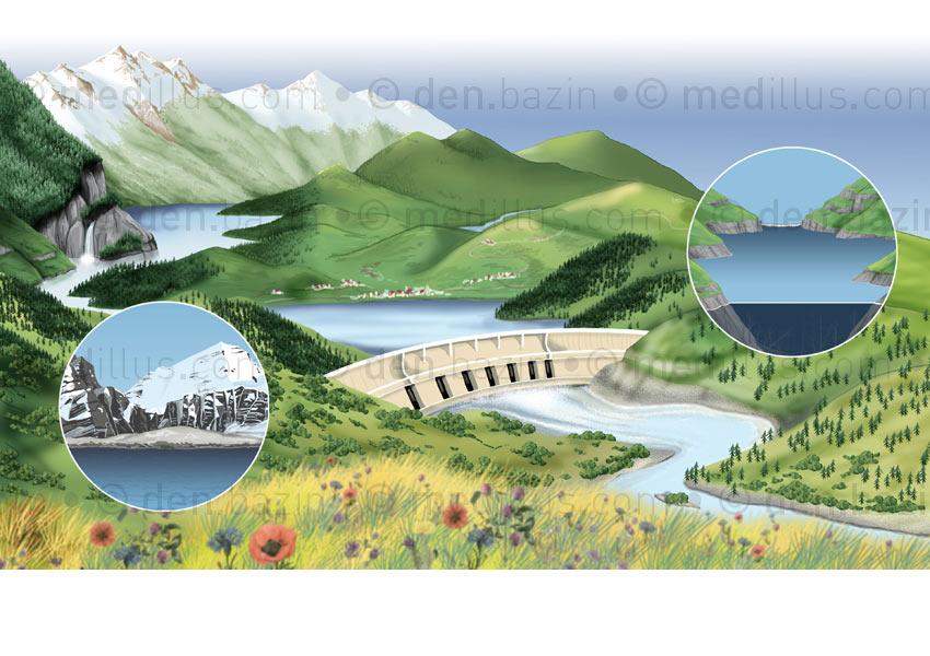 Lac de glacier et lac de barrage