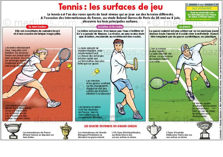 Page Ouest France, parution 28 mai 03