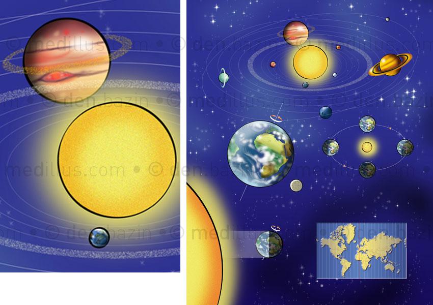 La Terre dans l'espace CM1
