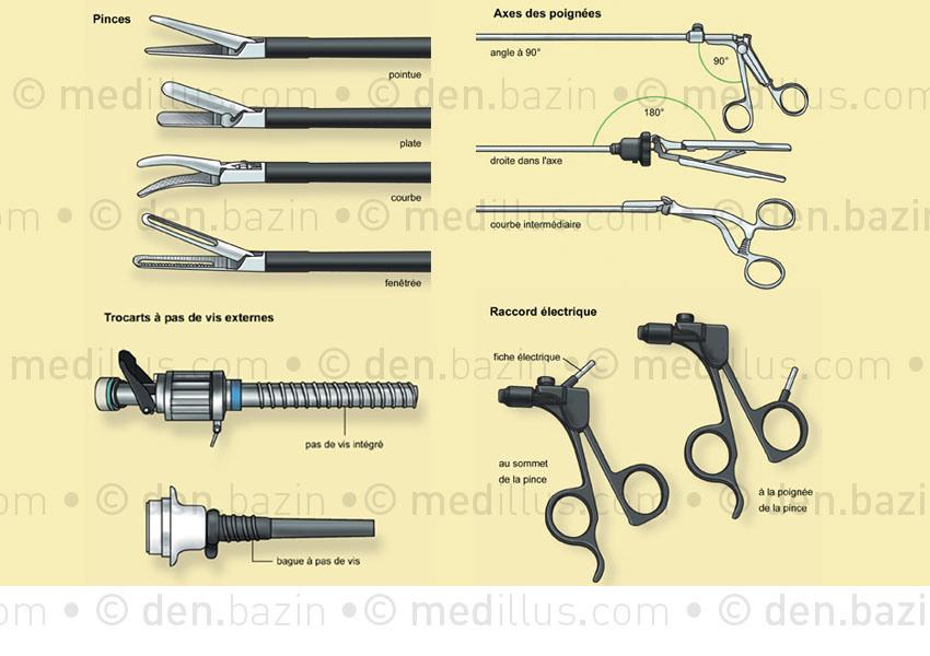 Instruments laparoscopiques