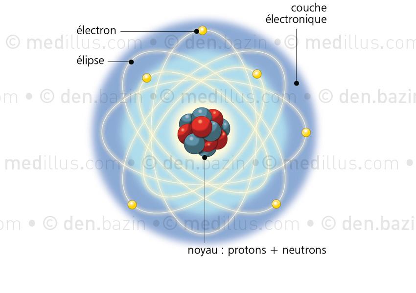 Atome de carbone