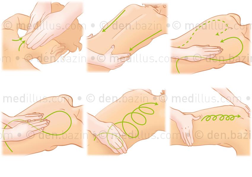 Massage du dos à faire à deux
