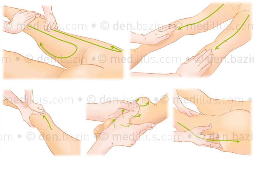 Massage des jambes à faire à deux