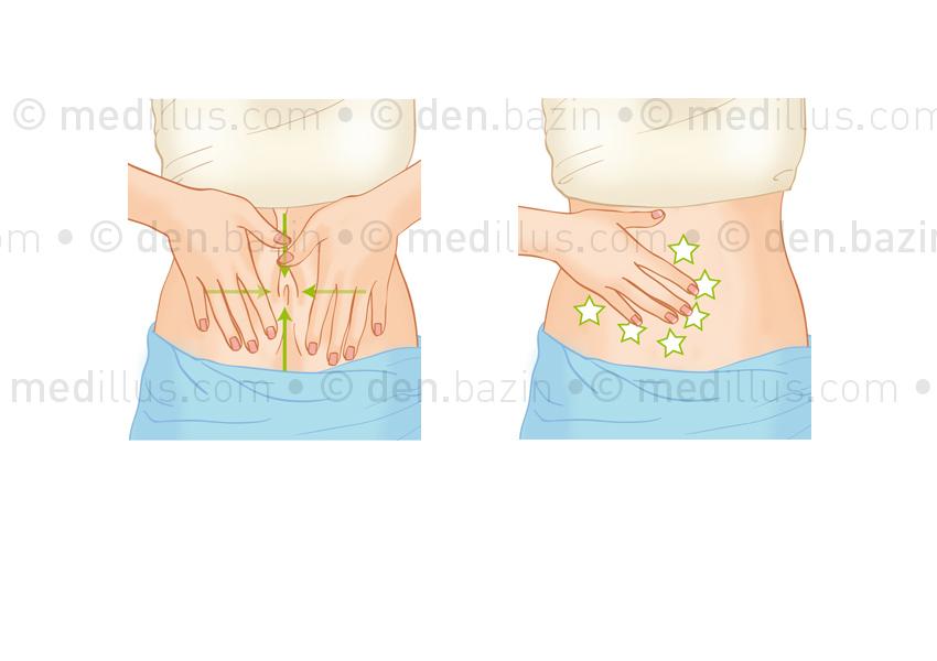 Auto massage minceur du ventre